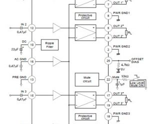 4-Channel Watt Car Audio Amplifier by using LV47004P audio IC
